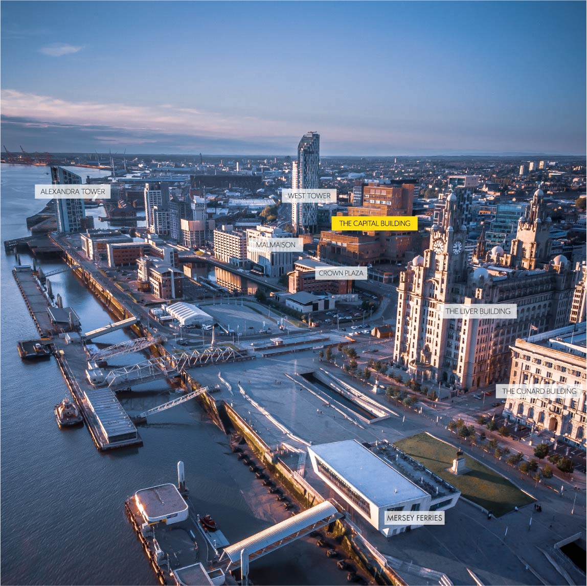 Aerial View | Liverpool Waterfront